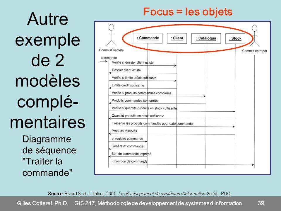 Gilles Cotteret, Ph.D.GIS 247, Méthodologie de développement de systèmes dinformation39 Autre exemple de 2 modèles complé- mentaires Diagramme de séqu