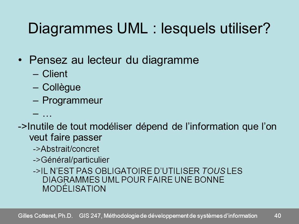 Gilles Cotteret, Ph.D.GIS 247, Méthodologie de développement de systèmes dinformation40 Diagrammes UML : lesquels utiliser? Pensez au lecteur du diagr