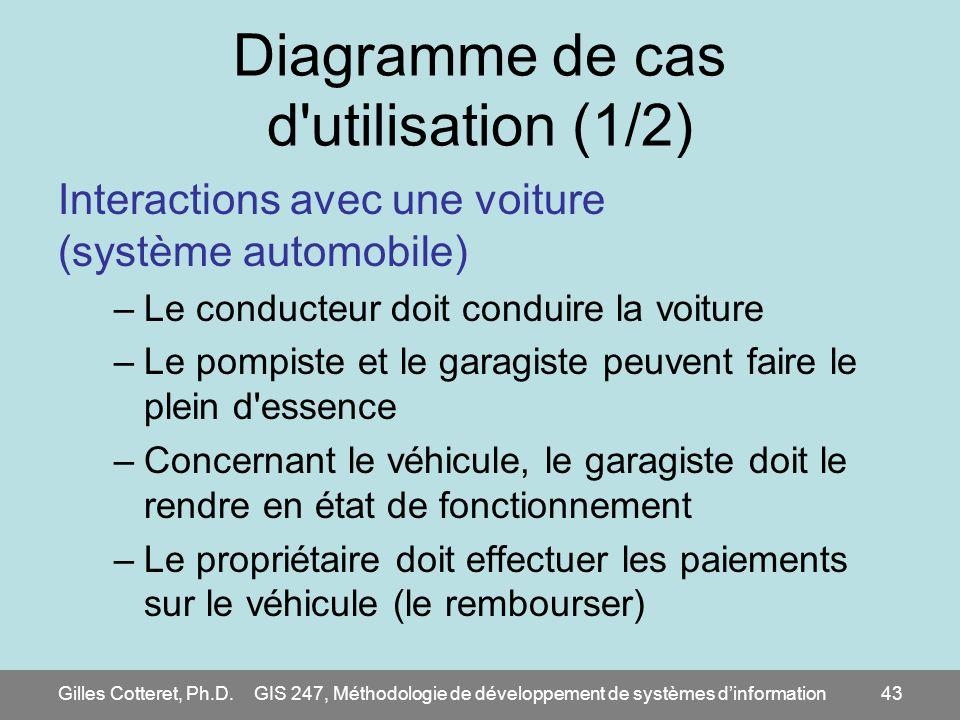 Gilles Cotteret, Ph.D.GIS 247, Méthodologie de développement de systèmes dinformation43 Diagramme de cas d'utilisation (1/2) Interactions avec une voi