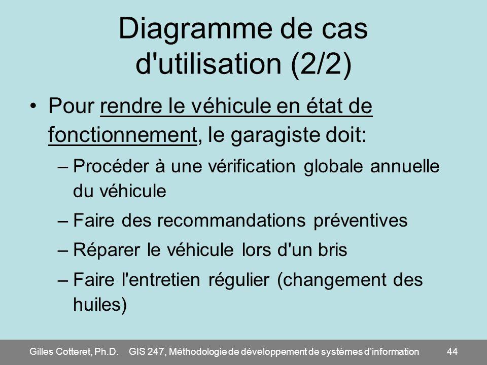Gilles Cotteret, Ph.D.GIS 247, Méthodologie de développement de systèmes dinformation44 Diagramme de cas d'utilisation (2/2) Pour rendre le véhicule e