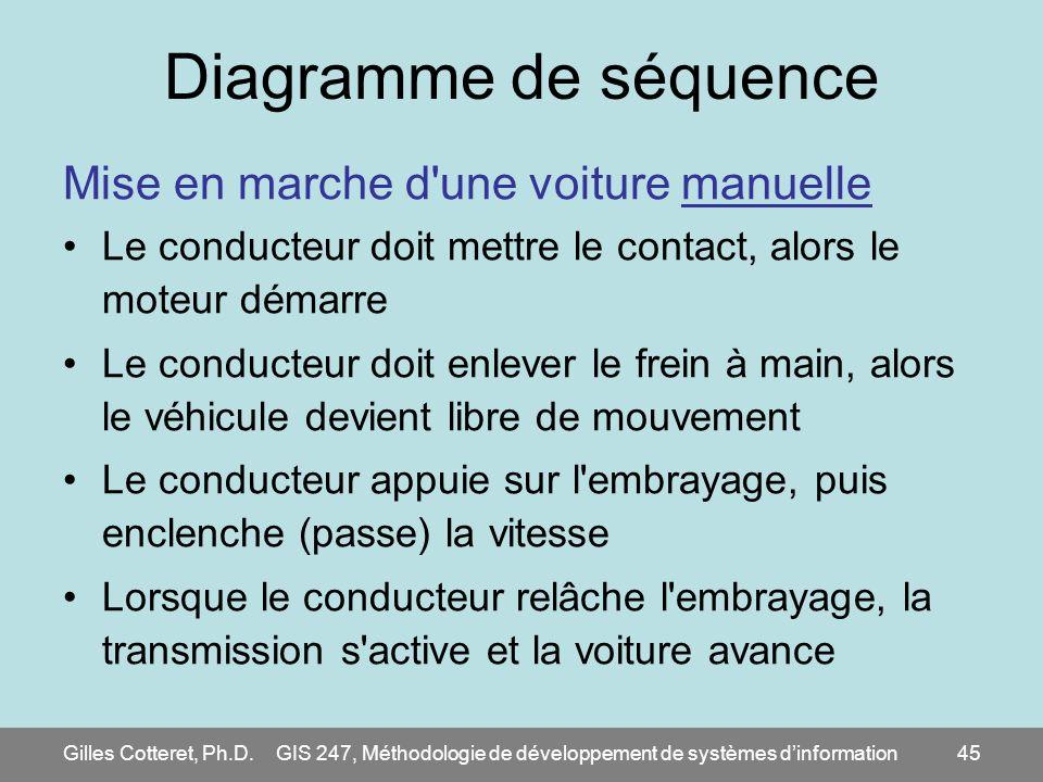 Gilles Cotteret, Ph.D.GIS 247, Méthodologie de développement de systèmes dinformation45 Diagramme de séquence Mise en marche d'une voiture manuelle Le