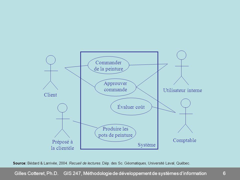 Gilles Cotteret, Ph.D.GIS 247, Méthodologie de développement de systèmes dinformation6 Source: Bédard & Larrivée, 2004. Recueil de lectures. Dép. des
