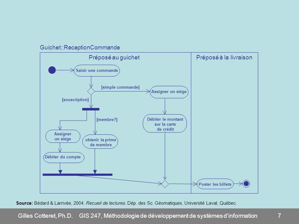 Gilles Cotteret, Ph.D.GIS 247, Méthodologie de développement de systèmes dinformation38 Autre exemple de 2 modèles complé- mentaires Diagramme d activités Traiter la commande Focus = les acteurs Source: Rivard S.