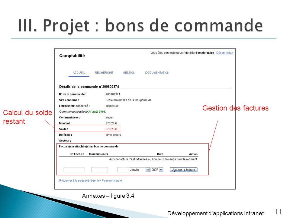 Développement d'applications Intranet 11 Gestion des factures Calcul du solde restant Annexes – figure 3.4