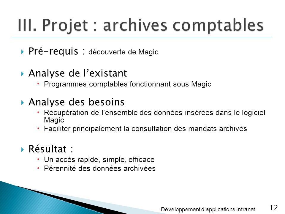 Pré-requis : découverte de Magic Analyse de lexistant Programmes comptables fonctionnant sous Magic Analyse des besoins Récupération de lensemble des