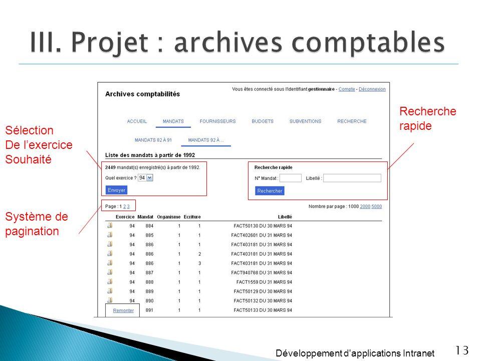 Développement d'applications Intranet 13 Sélection De lexercice Souhaité Recherche rapide Système de pagination