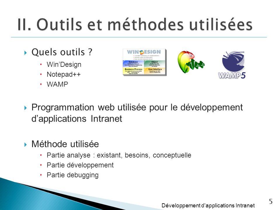 Quels outils ? WinDesign Notepad++ WAMP Programmation web utilisée pour le développement dapplications Intranet Méthode utilisée Partie analyse : exis
