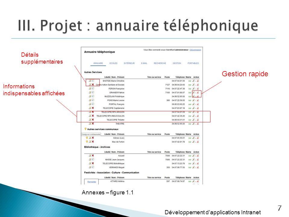 7 Gestion rapide Informations indispensables affichées Détails supplémentaires Annexes – figure 1.1