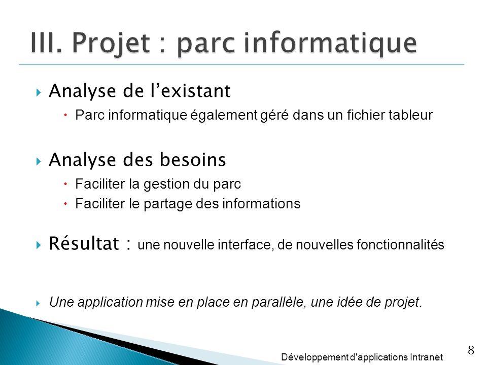 Analyse de lexistant Parc informatique également géré dans un fichier tableur Analyse des besoins Faciliter la gestion du parc Faciliter le partage de
