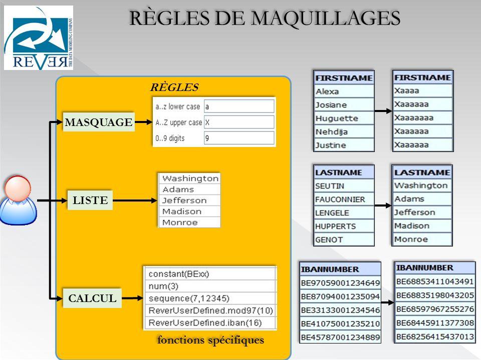 RÈGLES MASQUAGE LISTE CALCUL fonctions spécifiques RÈGLES DE MAQUILLAGES
