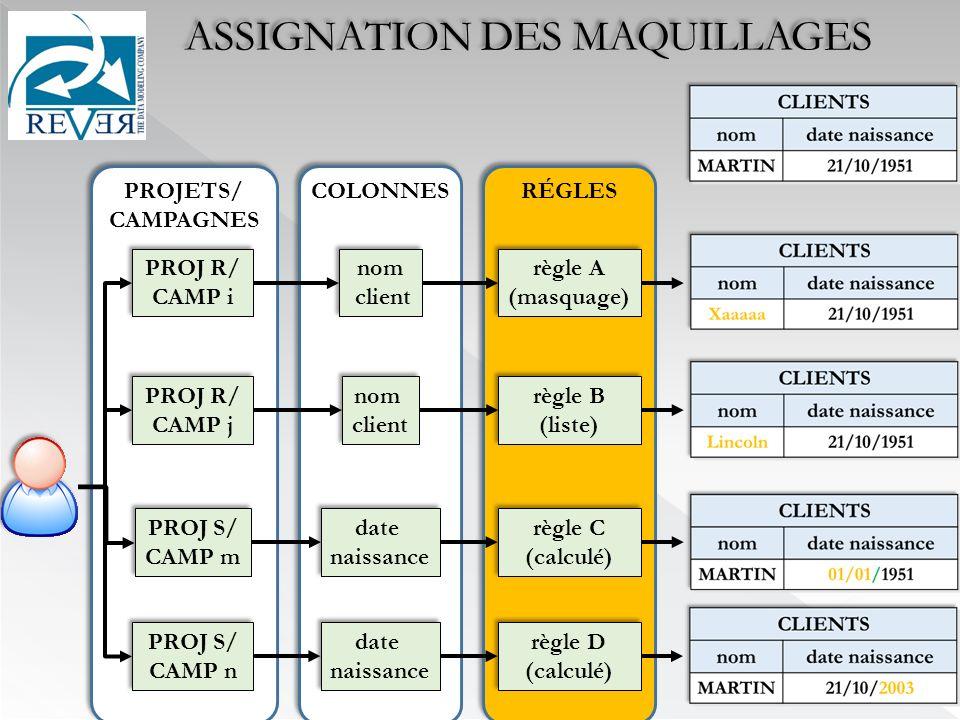 COLONNES RÉGLES PROJETS/ CAMPAGNES PROJETS/ CAMPAGNES nom client nom client règle A (masquage) règle A (masquage) PROJ R/ CAMP i PROJ R/ CAMP i PROJ R/ CAMP j PROJ R/ CAMP j nom client nom client règle B (liste) règle B (liste) date naissance date naissance règle C (calculé) règle C (calculé) PROJ S/ CAMP m PROJ S/ CAMP m PROJ S/ CAMP n PROJ S/ CAMP n date naissance date naissance règle D (calculé) règle D (calculé) ASSIGNATION DES MAQUILLAGES