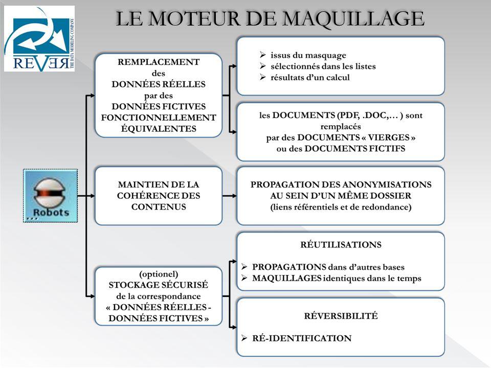 LE MOTEUR DE MAQUILLAGE