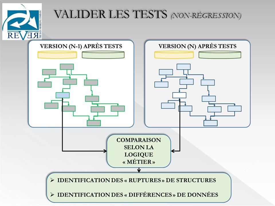 VALIDER LES TESTS (NON-RÉGRESSION)