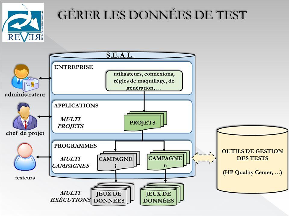 GÉRER LES DONNÉES DE TEST