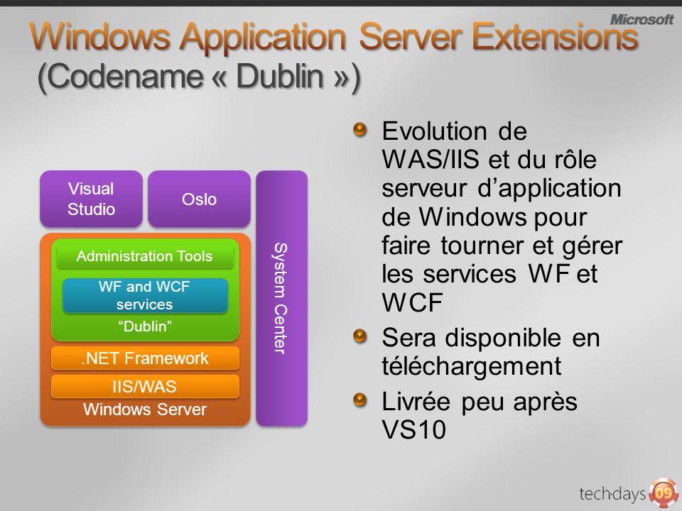 Evolution de WAS/IIS et du rôle serveur dapplication de Windows pour faire tourner et gérer les services WF et WCF Sera disponible en téléchargement L