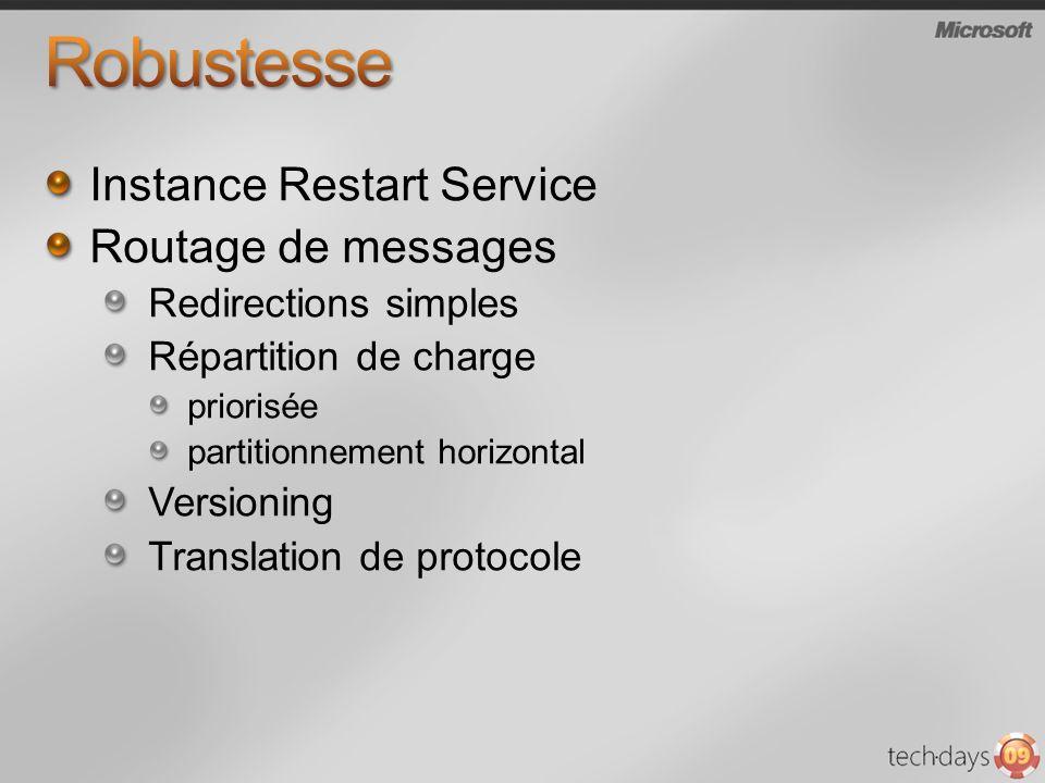 Instance Restart Service Routage de messages Redirections simples Répartition de charge priorisée partitionnement horizontal Versioning Translation de