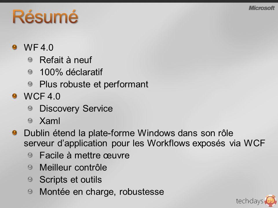 WF 4.0 Refait à neuf 100% déclaratif Plus robuste et performant WCF 4.0 Discovery Service Xaml Dublin étend la plate-forme Windows dans son rôle serve