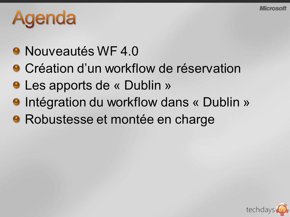 Nouveautés WF 4.0 Création dun workflow de réservation Les apports de « Dublin » Intégration du workflow dans « Dublin » Robustesse et montée en charg