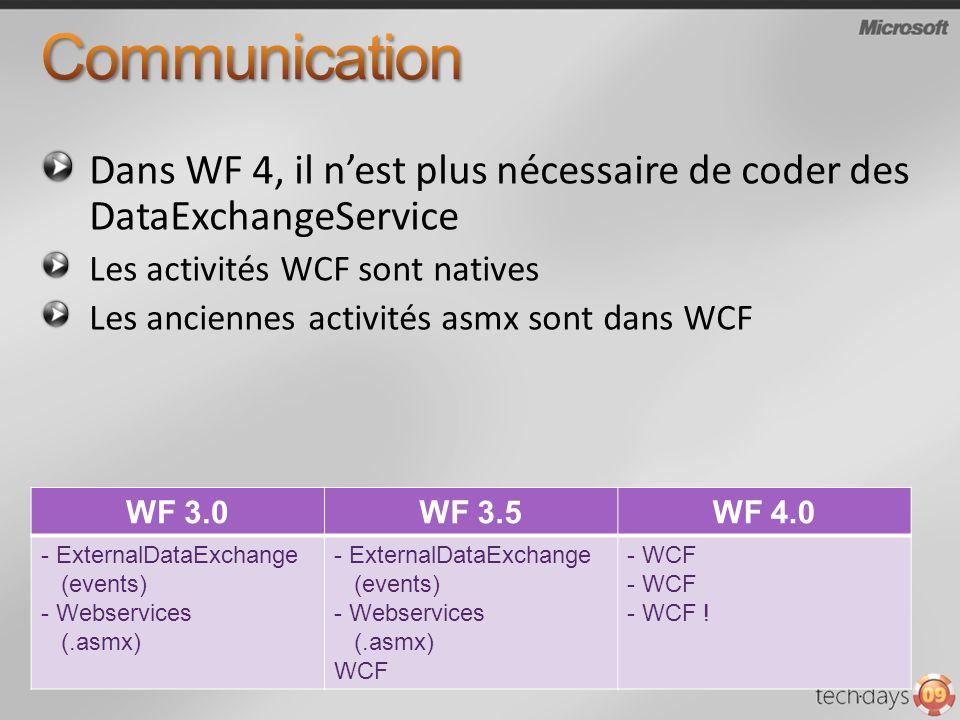 WF 4.0 Refait à neuf 100% déclaratif Plus robuste et performant WCF 4.0 Discovery Service Xaml Dublin étend la plate-forme Windows dans son rôle serveur dapplication pour les Workflows exposés via WCF Facile à mettre œuvre Meilleur contrôle Scripts et outils Montée en charge, robustesse