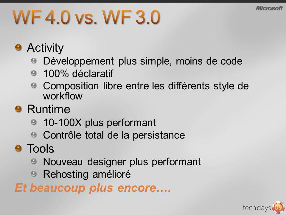 Activity Développement plus simple, moins de code 100% déclaratif Composition libre entre les différents style de workflow Runtime 10-100X plus perfor