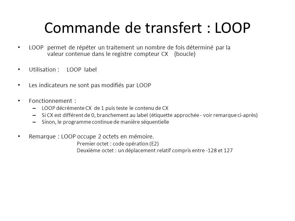 Commande de transfert : LOOP LOOP permet de répéter un traitement un nombre de fois déterminé par la valeur contenue dans le registre compteur CX (bou