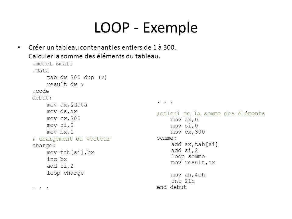 LOOP - Exemple Créer un tableau contenant les entiers de 1 à 300. Calculer la somme des éléments du tableau..model small.data tab dw 300 dup (?) resul