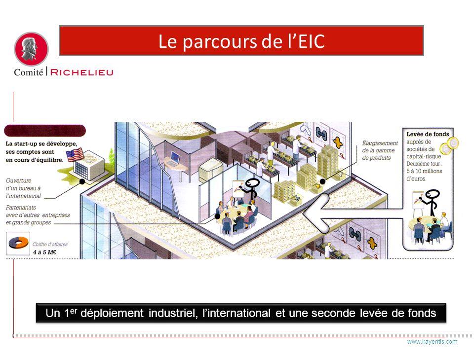www.kayentis.com Le parcours de lEIC Un 1 er déploiement industriel, linternational et une seconde levée de fonds