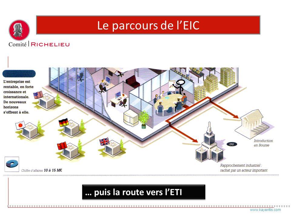 www.kayentis.com Le parcours de lEIC … puis la route vers lETI