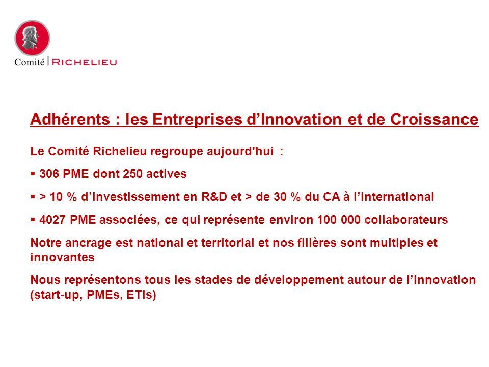 Adhérents : les Entreprises dInnovation et de Croissance Le Comité Richelieu regroupe aujourd'hui : 306 PME dont 250 actives > 10 % dinvestissement en