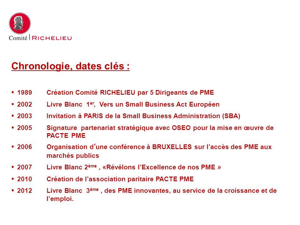 Chronologie, dates clés : 1989 Création Comité RICHELIEU par 5 Dirigeants de PME 2002 Livre Blanc 1 er, Vers un Small Business Act Européen 2003 Invit