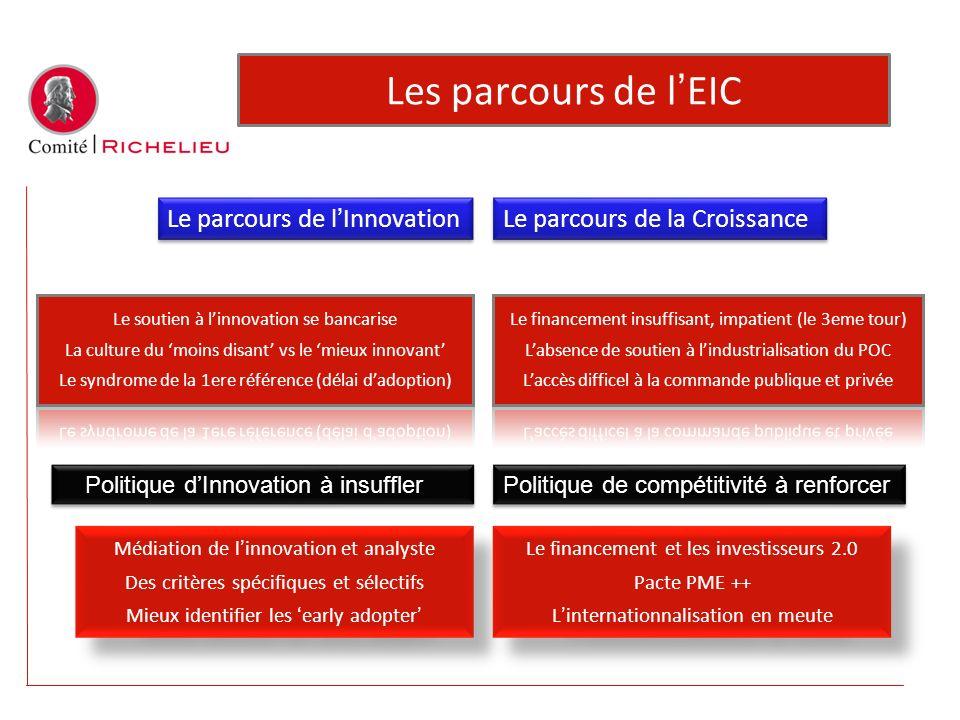 Les parcours de lEIC Le parcours de lInnovation Le parcours de la Croissance Médiation de linnovation et analyste Des critères spécifiques et sélectif