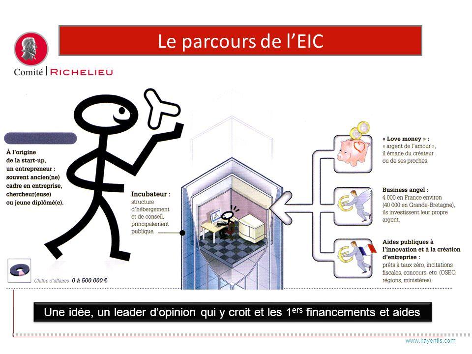 www.kayentis.com Le parcours de lEIC Une idée, un leader dopinion qui y croit et les 1 ers financements et aides