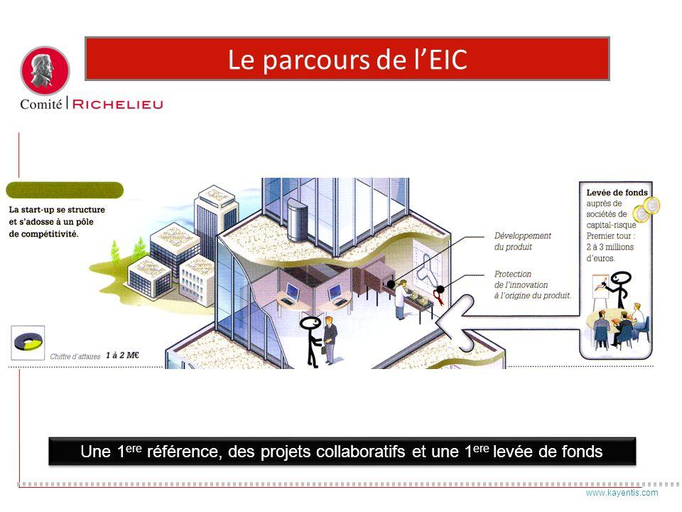 www.kayentis.com Le parcours de lEIC Une 1 ere référence, des projets collaboratifs et une 1 ere levée de fonds
