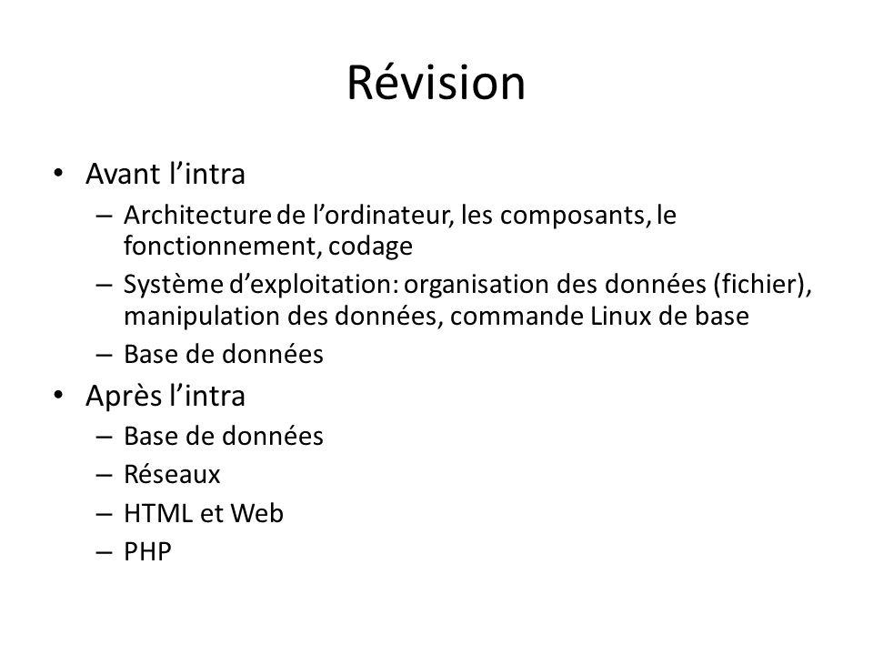 Révision Avant lintra – Architecture de lordinateur, les composants, le fonctionnement, codage – Système dexploitation: organisation des données (fichier), manipulation des données, commande Linux de base – Base de données Après lintra – Base de données – Réseaux – HTML et Web – PHP