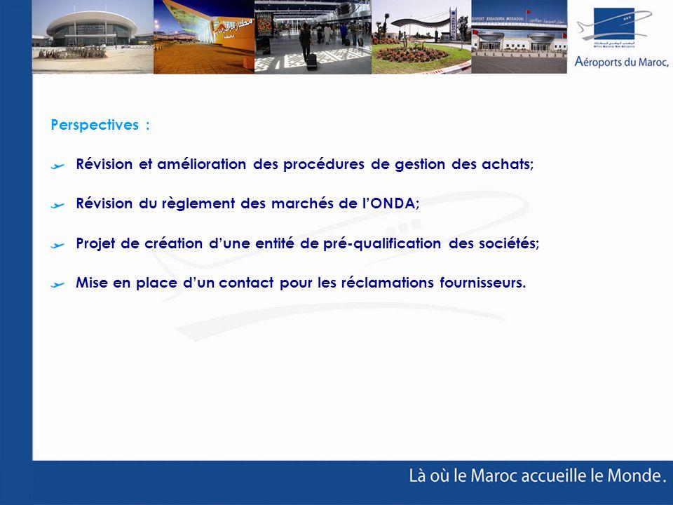 Perspectives : Révision et amélioration des procédures de gestion des achats; Révision du règlement des marchés de lONDA; Projet de création dune enti