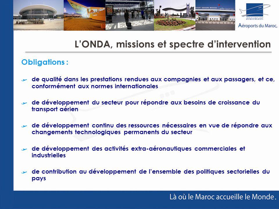 LONDA, missions et spectre dintervention Obligations : de qualité dans les prestations rendues aux compagnies et aux passagers, et ce, conformément au