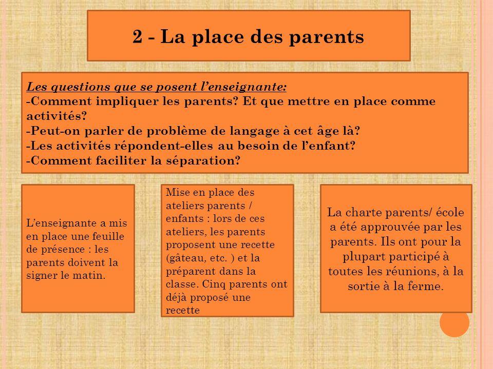 2 - La place des parents Les questions que se posent lenseignante: -Comment impliquer les parents? Et que mettre en place comme activités? -Peut-on pa