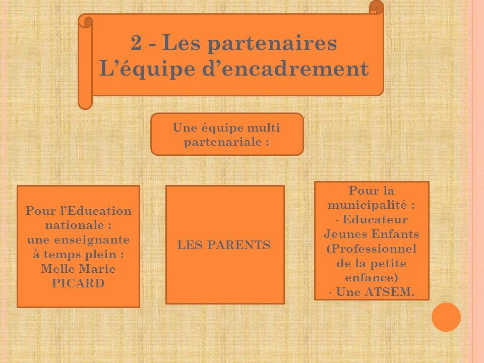 2 - Les partenaires Léquipe dencadrement Une équipe multi partenariale : Pour lEducation nationale : une enseignante à temps plein : Melle Marie PICAR