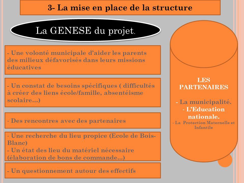 4-La fréquentation de la classe La rentrée Le jeudi 16 septembre 2010.