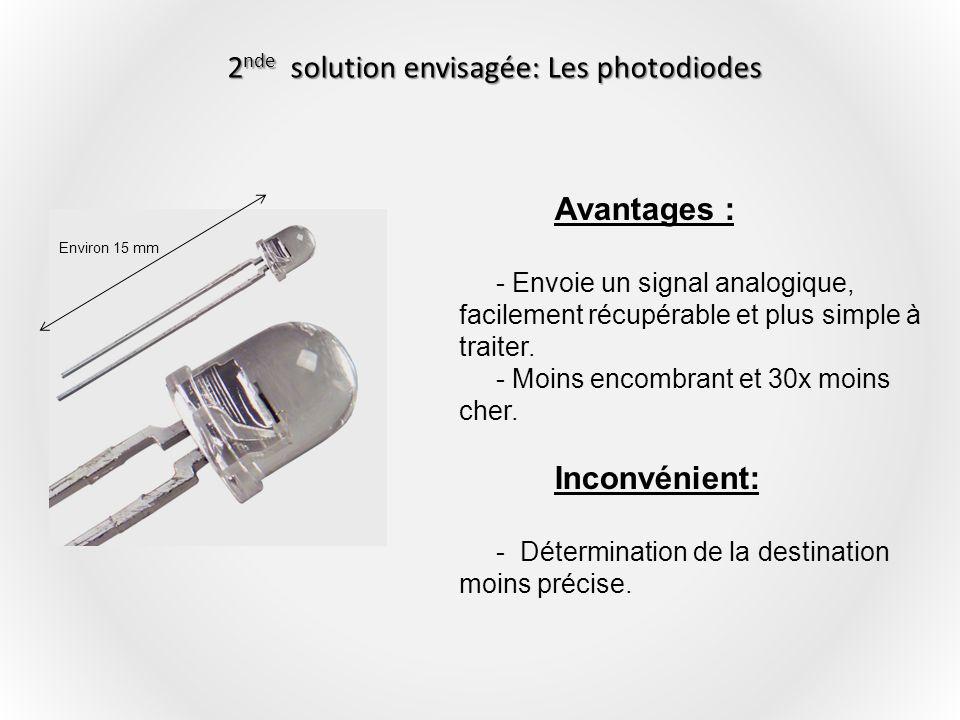 Avantages : - Envoie un signal analogique, facilement récupérable et plus simple à traiter. - Moins encombrant et 30x moins cher. Inconvénient: - Déte