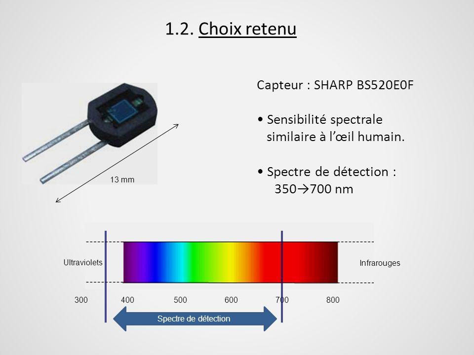 Capteur : SHARP BS520E0F Sensibilité spectrale similaire à lœil humain. Spectre de détection : 350700 nm Ultraviolets Infrarouges 300 400 500 600 700