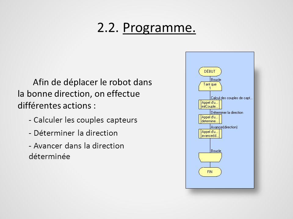 2.2. Programme. Afin de déplacer le robot dans la bonne direction, on effectue différentes actions : - Calculer les couples capteurs - Déterminer la d