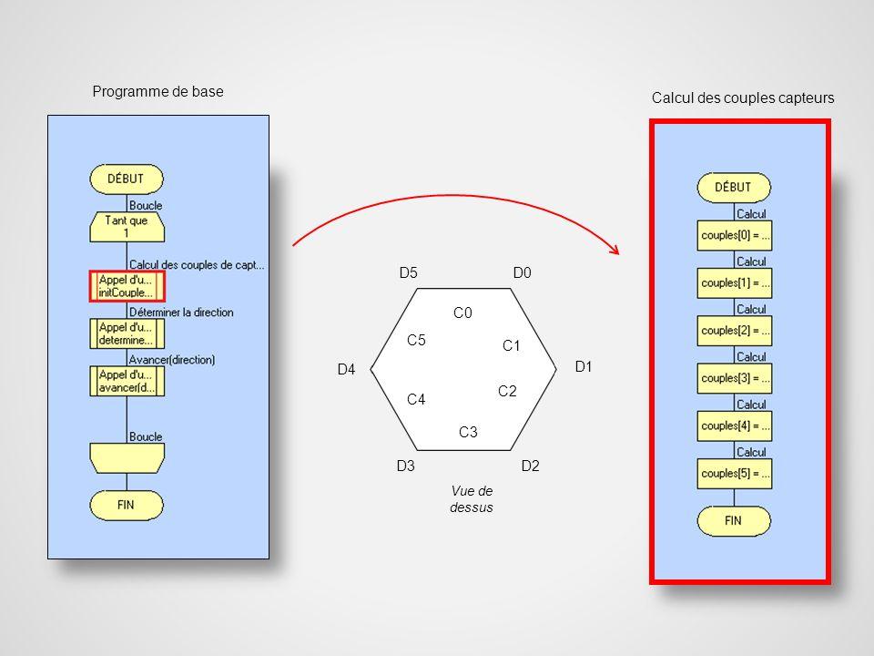 C0 C1 C2 C3 C5 C4 D5D0 D1 D2D3 D4 Calcul des couples capteurs Programme de base Vue de dessus
