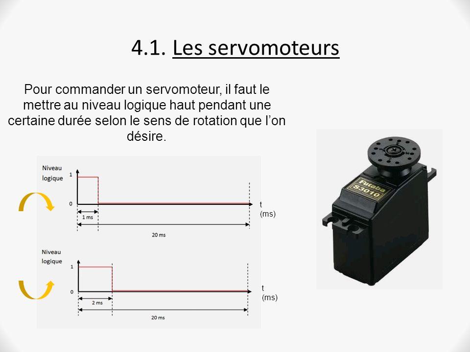 Pour commander un servomoteur, il faut le mettre au niveau logique haut pendant une certaine durée selon le sens de rotation que lon désire. 20 t (ms)