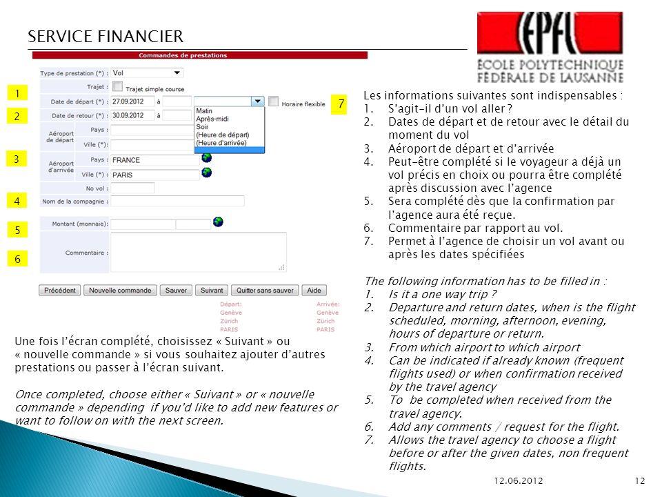 SERVICE FINANCIER 12.06.2012 12 1 2 3 4 5 6 Les informations suivantes sont indispensables : 1.Sagit-il dun vol aller .