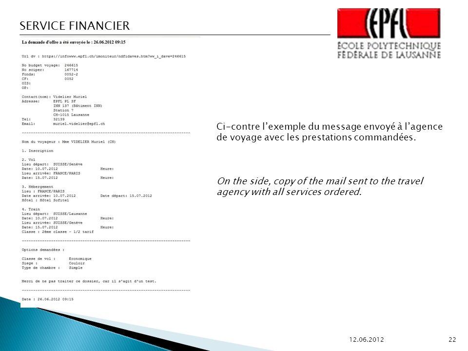 SERVICE FINANCIER 12.06.2012 22 Ci-contre lexemple du message envoyé à lagence de voyage avec les prestations commandées.