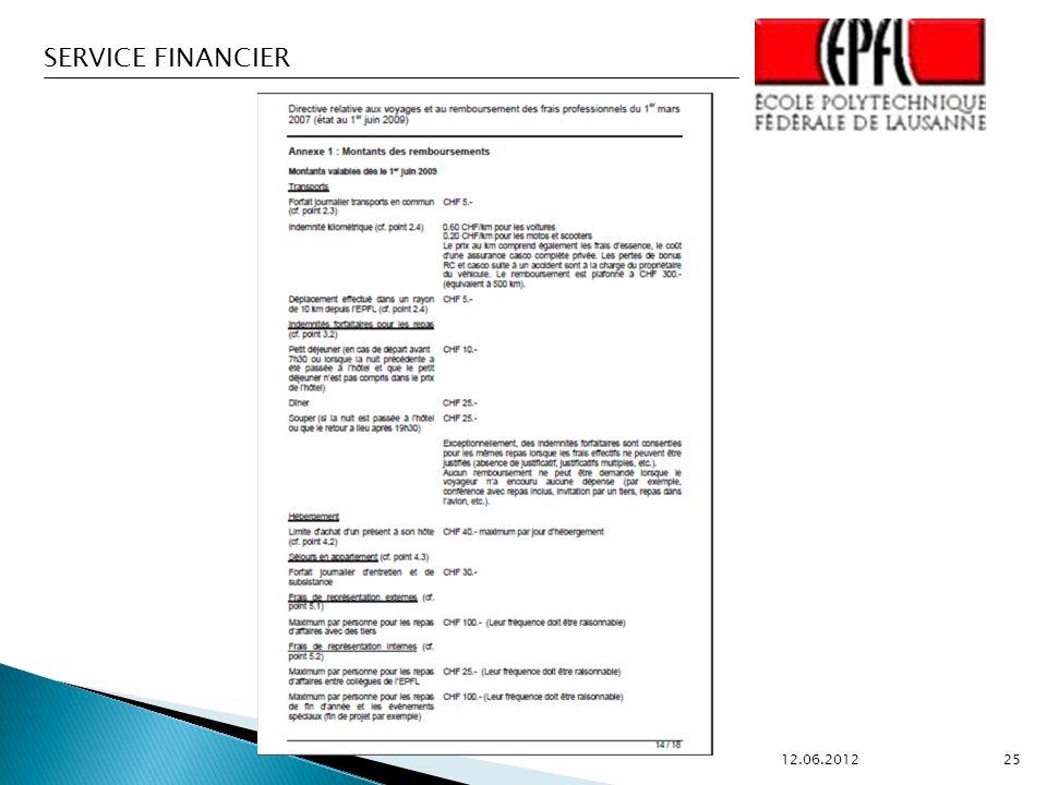 SERVICE FINANCIER 12.06.2012 25