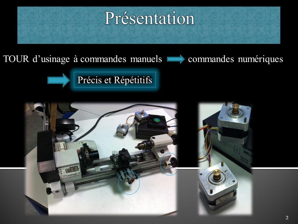 13 -choisir le mode de fonctionnement -gérer les moteurs afin de déplacer les outils -gérer la vitesse des moteurs -gérer la distance à parcourir -mettre les moteurs en mode HALF (demie-pas) FULL (pas à pas) ECO -faire un reset des moteurs (libérer les moteurs)