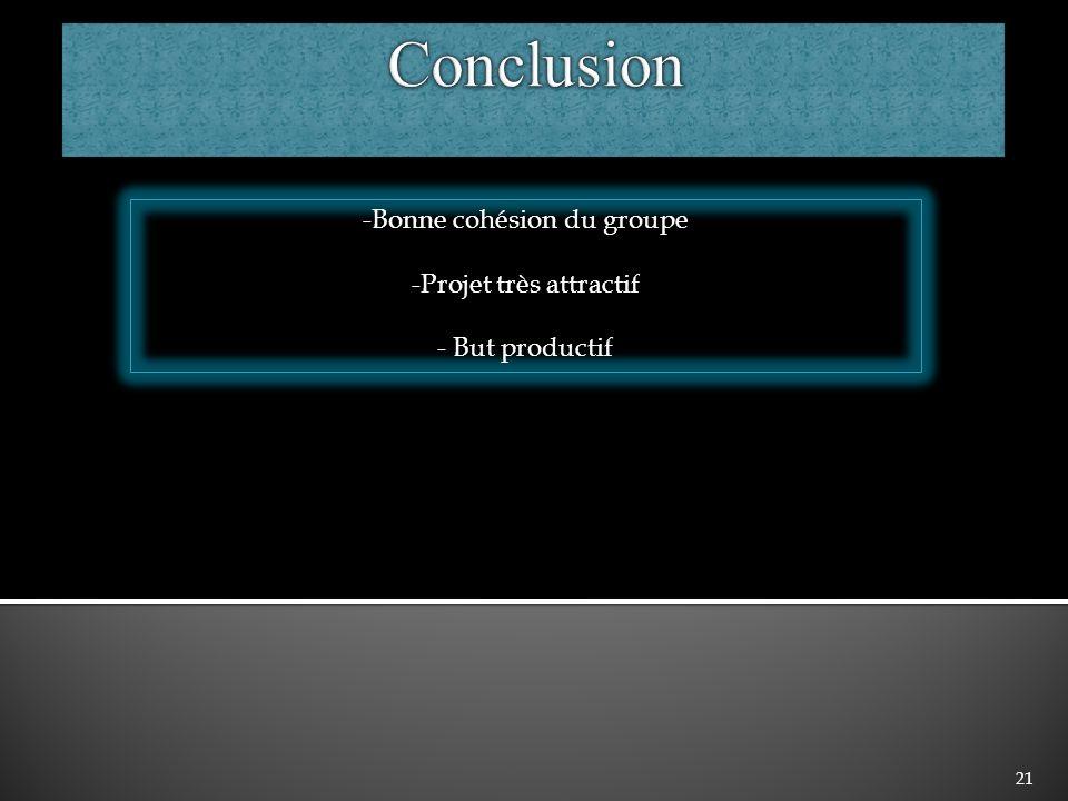 21 -Bonne cohésion du groupe -Projet très attractif - But productif