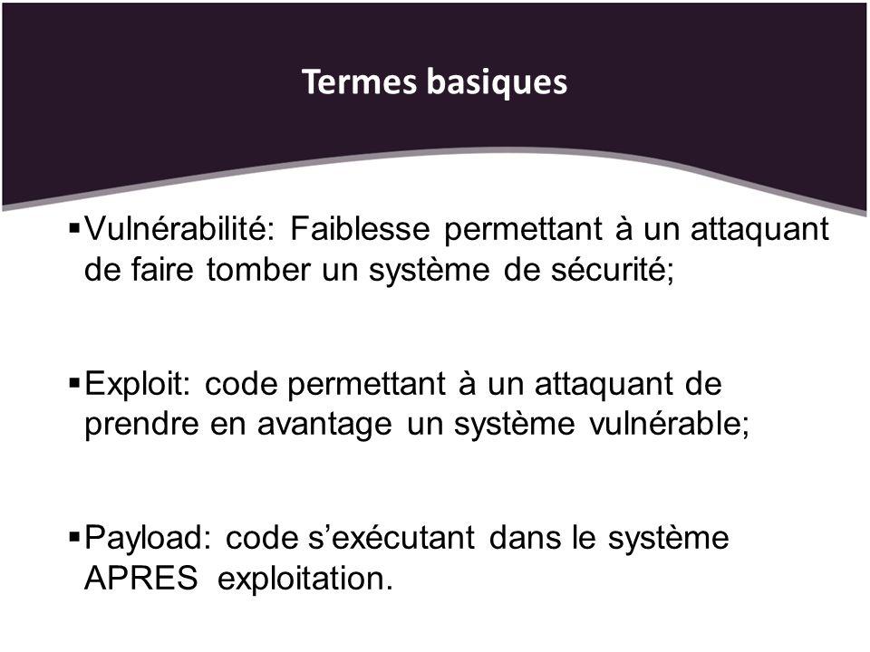 Termes basiques Vulnérabilité: Faiblesse permettant à un attaquant de faire tomber un système de sécurité; Exploit: code permettant à un attaquant de prendre en avantage un système vulnérable; Payload: code sexécutant dans le système APRES exploitation.